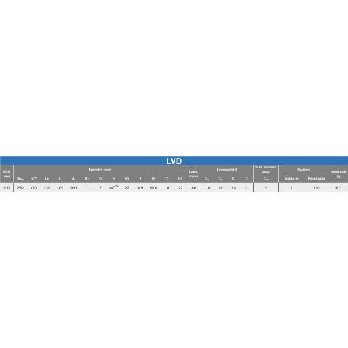 LVD-200, 94119A , (1ks)