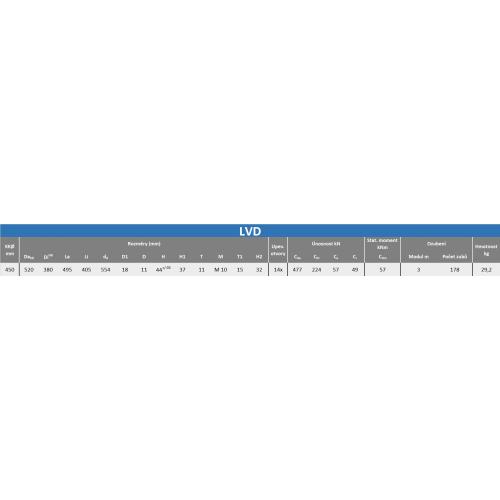 LVD-450, 97193A , (1ks)