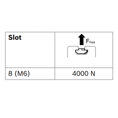 Matice T do drážky, ESD, 3842501752, N8 M5, (1ks)