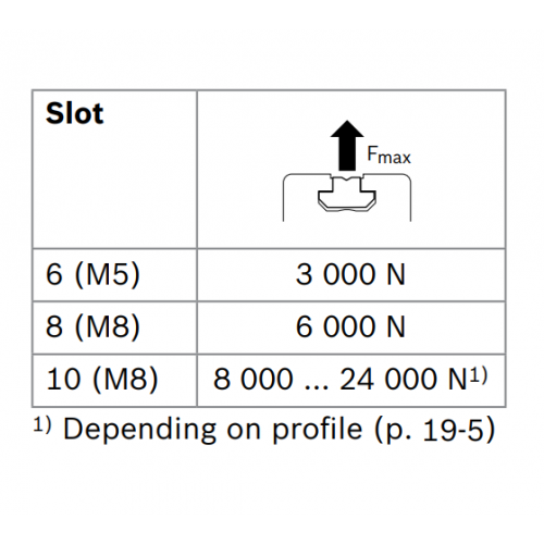 Kámen těžký do drážky, 3842514928, N8 M4, (1ks)