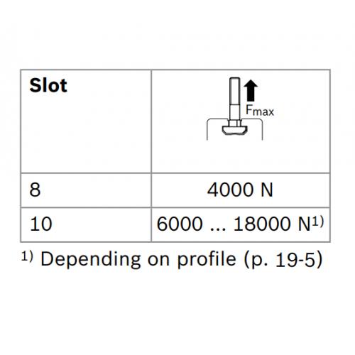 Šroub s T-hlavou do drážky, ESD, 3842528727, N10 M8x50, (1ks)