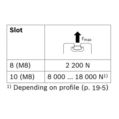 Kámen lehký pro vložení do drážky, ESD, 3842529321, N8 M8, (1ks)