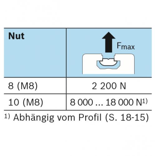 Kámen lehký pro vložení do drážky - profil 1000 mm, 3842529327, N8 L=1000, (1ks)