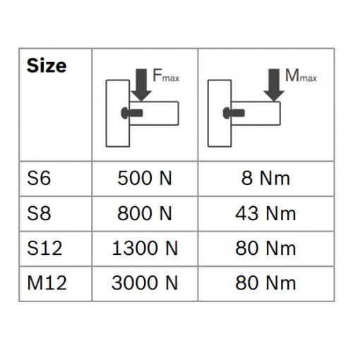 Centrální šroub metrický závit, ESD, 3842530235, M12x30-T50, (1ks)