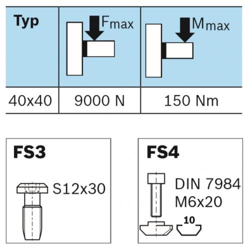 Spojka T - SET, ESD, 3842532195, 40x40, (1ks)