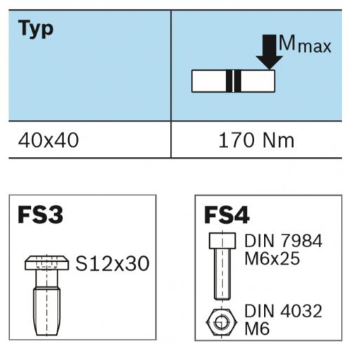 Koncová spojka - SET, ESD, 3842532196, 40x40, (1ks)