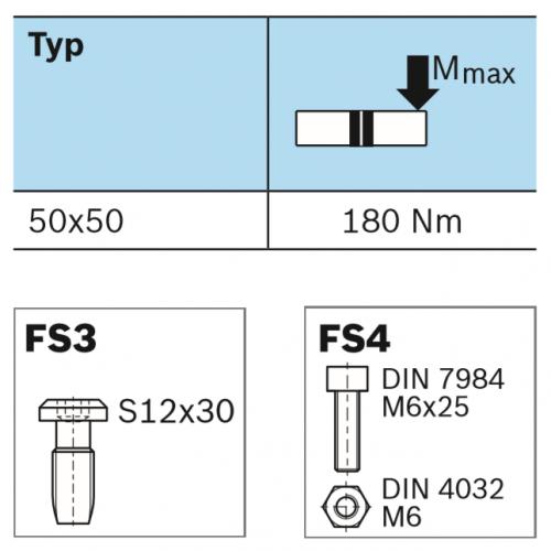 Koncová spojka - SET, ESD, 3842532199, 50x50, (1ks)