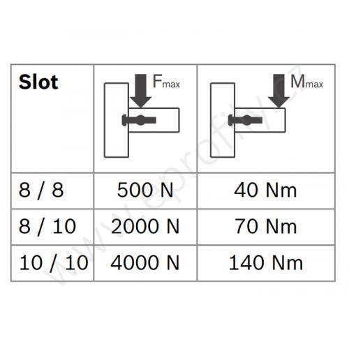 Rychlospojka pro kolmý spoj profilů, ESD, 3842535464, N8/N10; 0°, Balení (10ks)