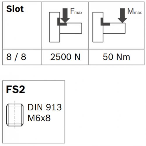 Vnitřní úhelník do drážky R, ESD, 3842535577, N8/N8, (1ks)