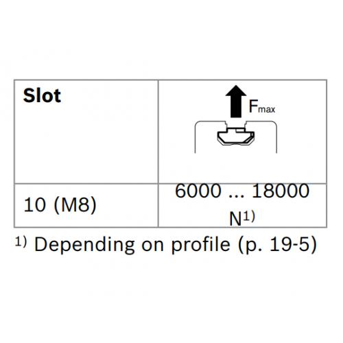 Matice T do drážky - nerez, ESD, 3842536603, N10 M8, Balení (100ks)