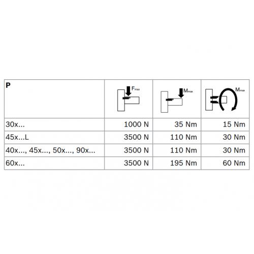 Upínací spojka, ESD, 3842538489, N8, Balení (100ks)
