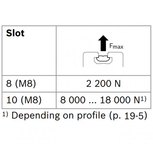 Kámen lehký pro vložení do drážky s pružinou - nerez, ESD, 3842547806, N10 M8, (1ks)