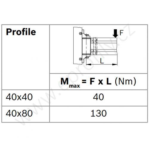 Otočný kloub, ESD, 3842554404, 40x40, (1ks)
