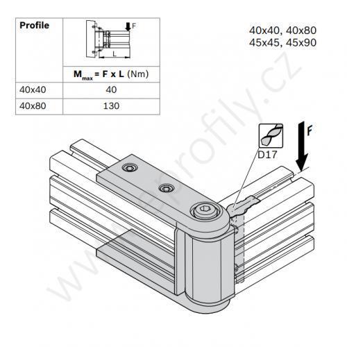 Podpůrný, otočný kloub, ESD, 3842554420, 40x40, (1ks)