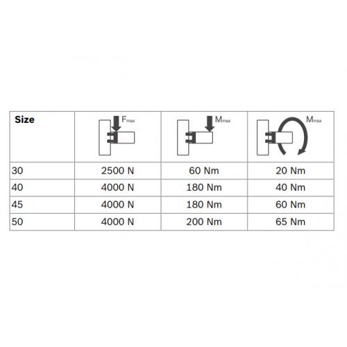 Svorníková spojka, ESD, 3842555584, D17x45 N10/N10, (1ks)