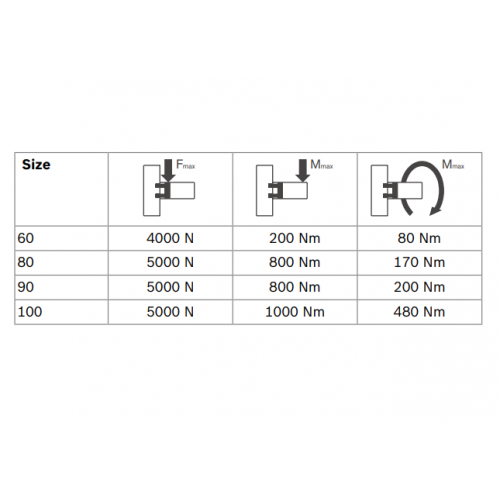 Svorníková spojka, ESD, 3842555588, D17x90 N10/N10, (1ks)
