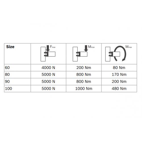Svorníková spojka, ESD, 3842555592, D17x100 N10/N10, (1ks)